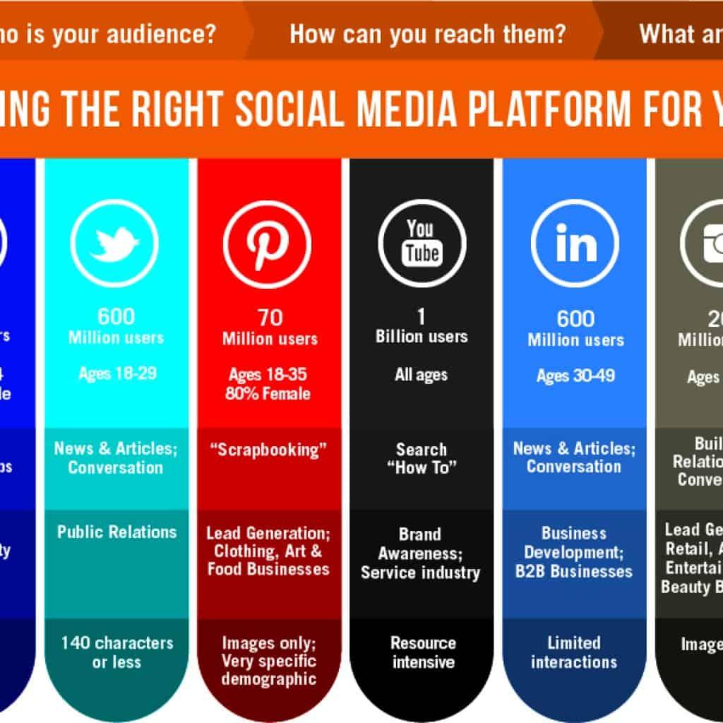 whysocialmedia_infographic